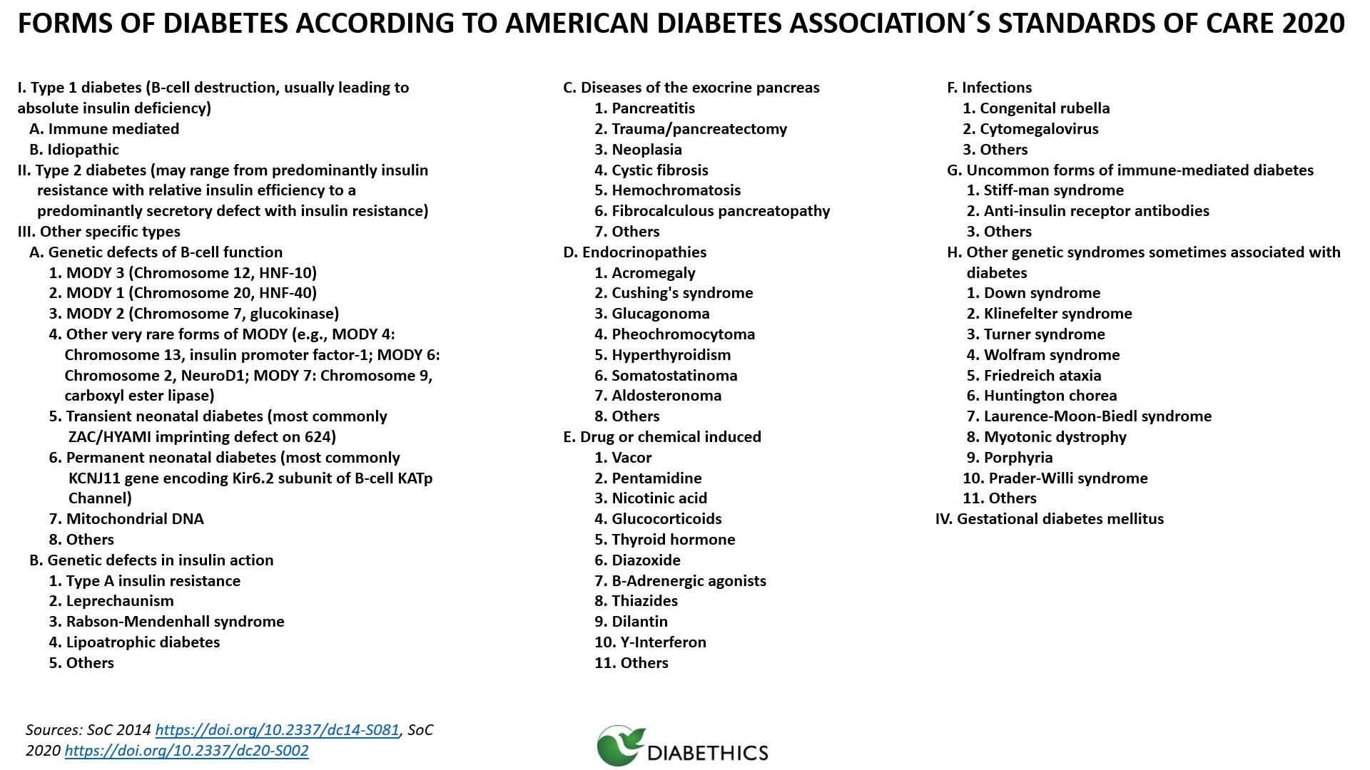 tabletter diabetes typ 2