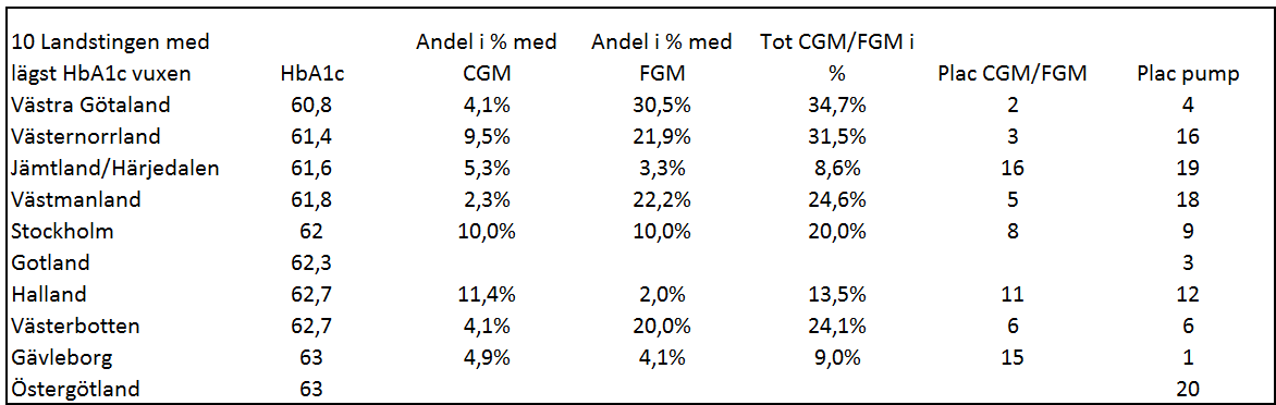 CGM_FGM april 2016