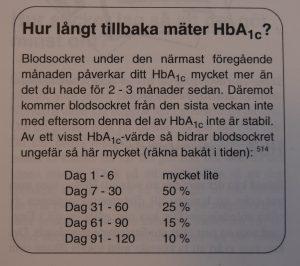 hanas-hba1c
