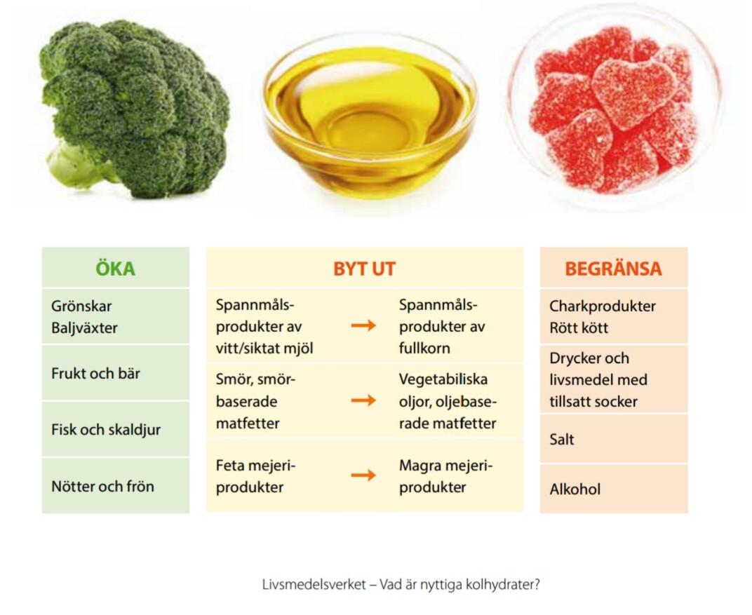 nyttiga kolhydrater
