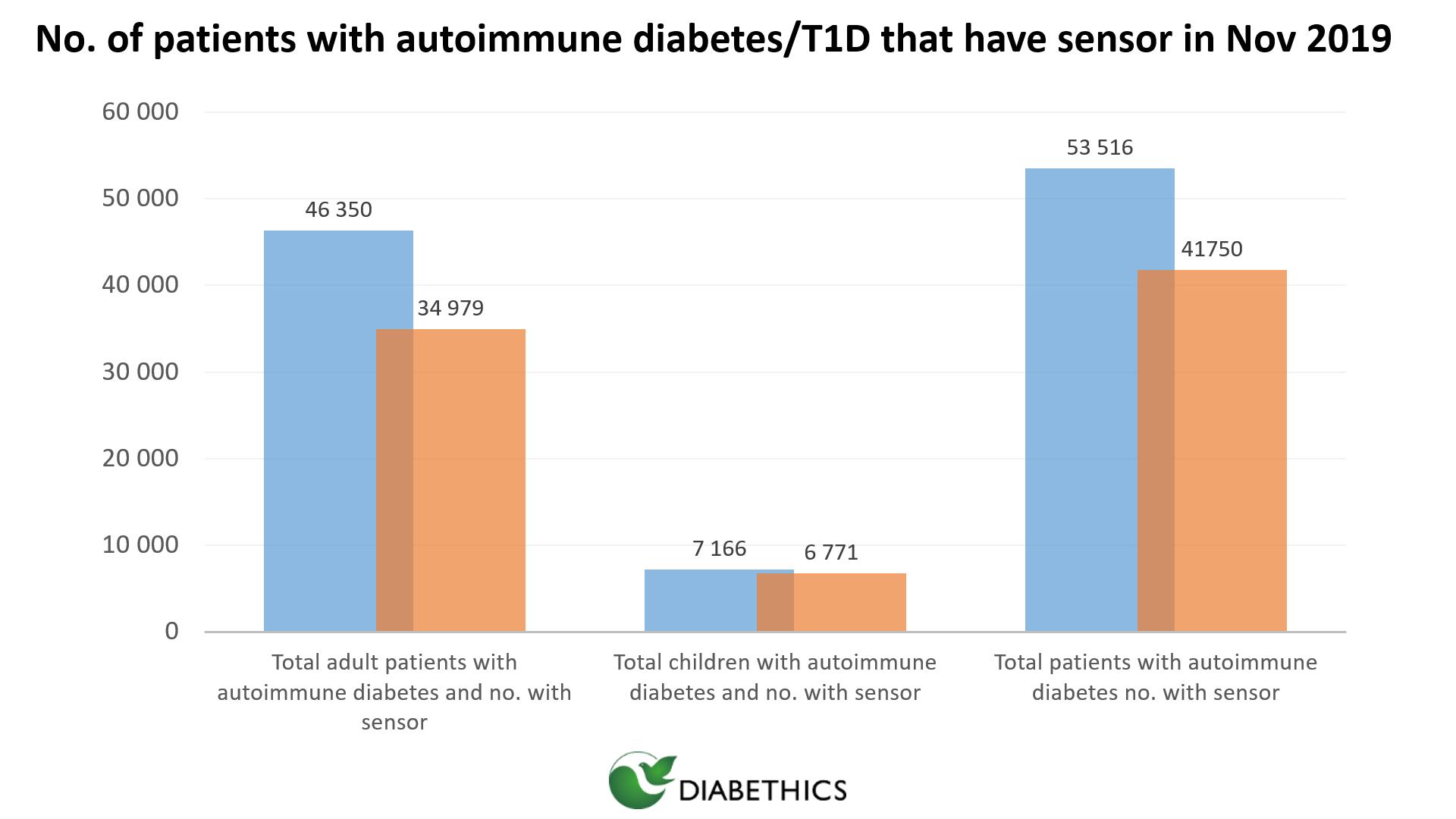 skolans ansvar vid diabetes